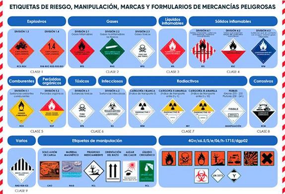 etiquetas mercancías peligrosas